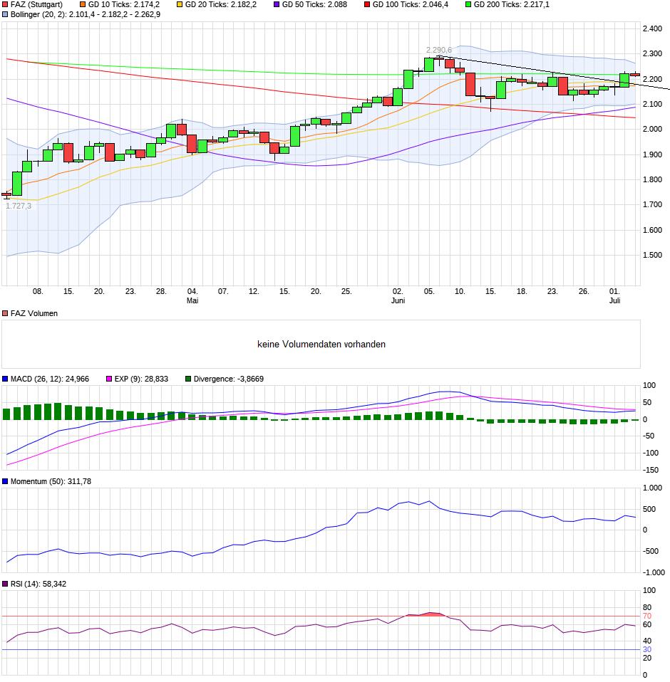 chart_quarter_faz.png