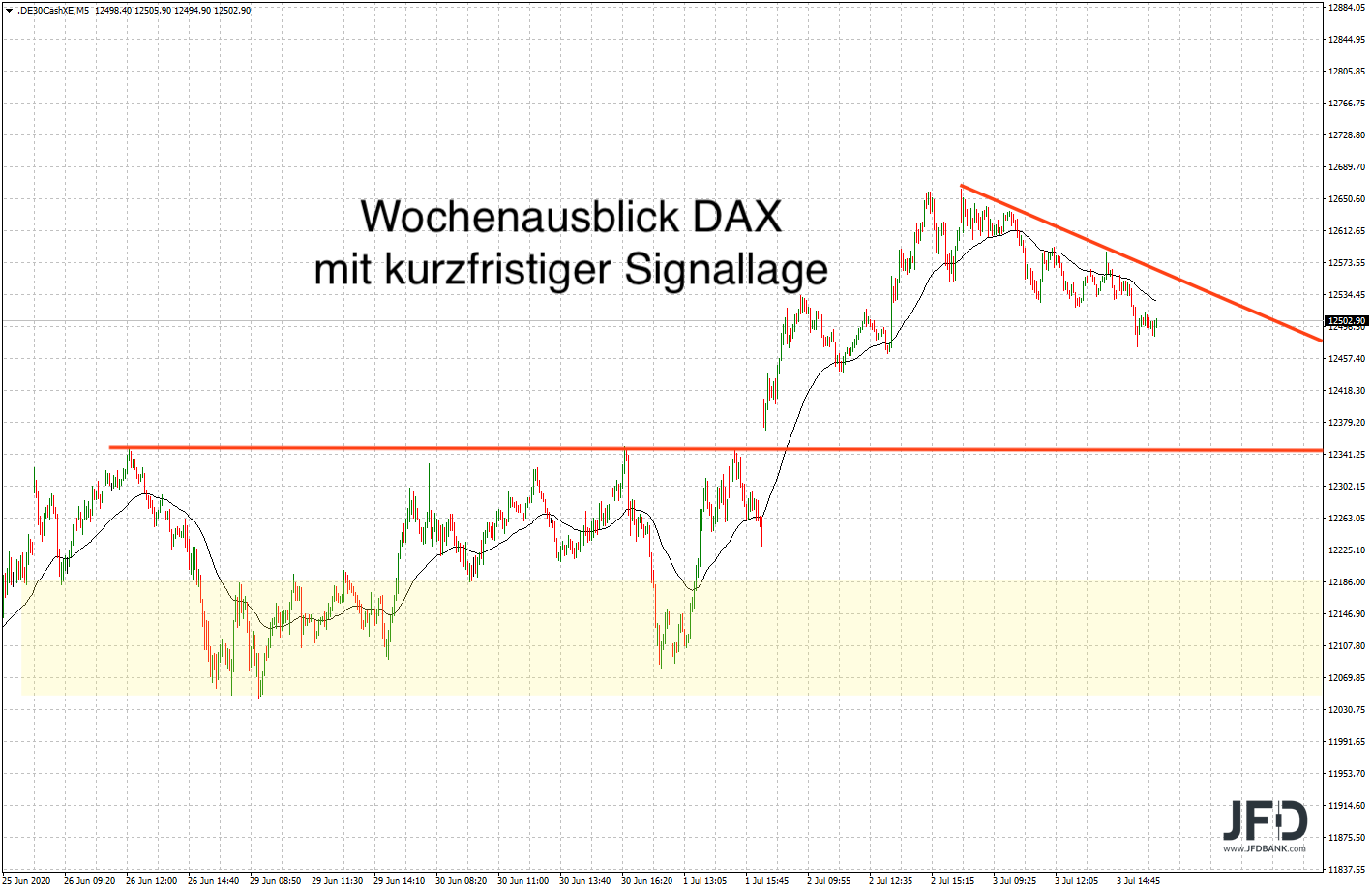 20200703_dax_teaser_kw28.png