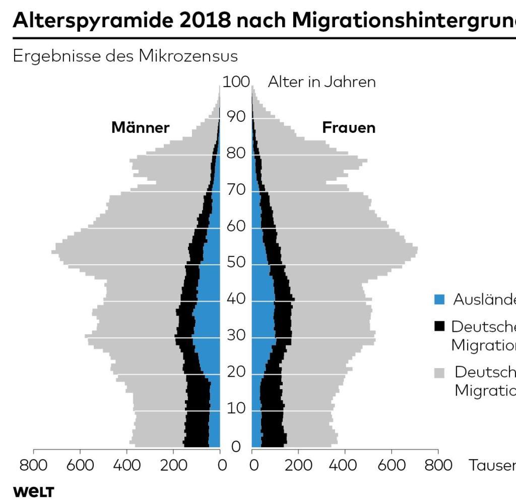 dwo-ip-migrationshintergrund-fb.jpg