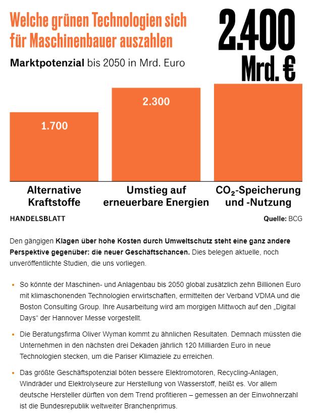 h2-marktpotenzial.png