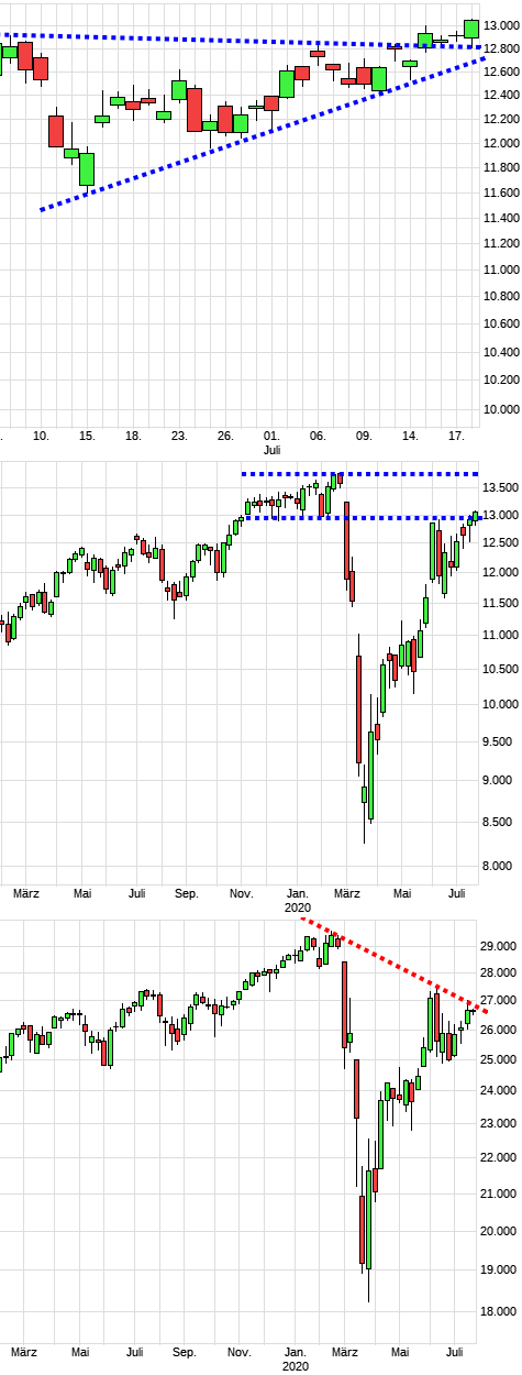 dax1330aa.png