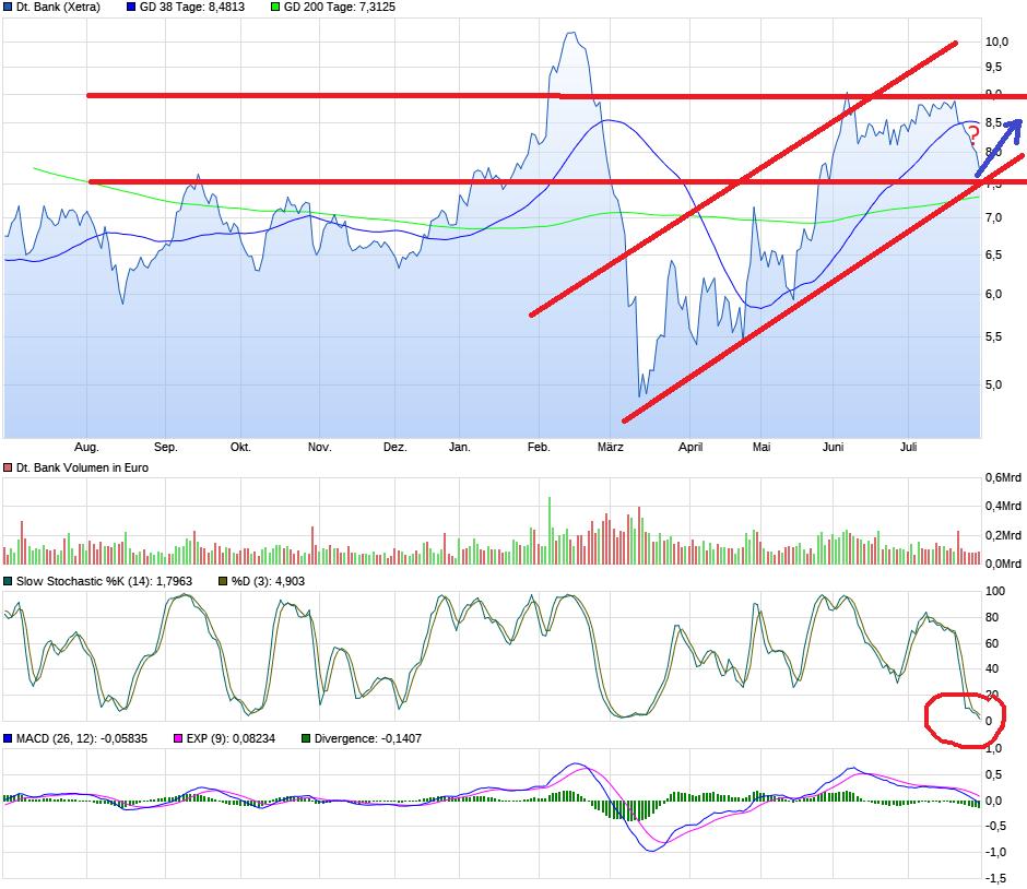 chart_year_deutschebank_(1).png
