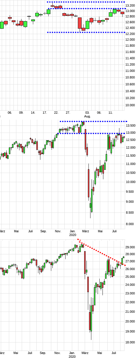 dax1351a.png