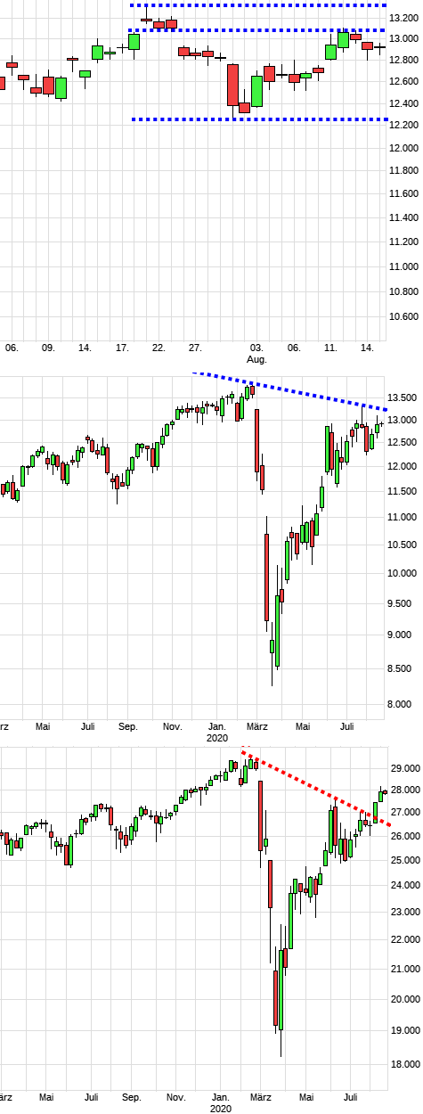 dax1352a.png