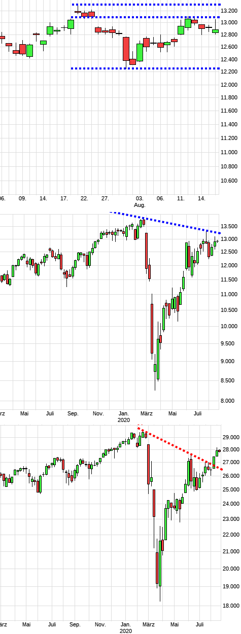 dax1353a.png