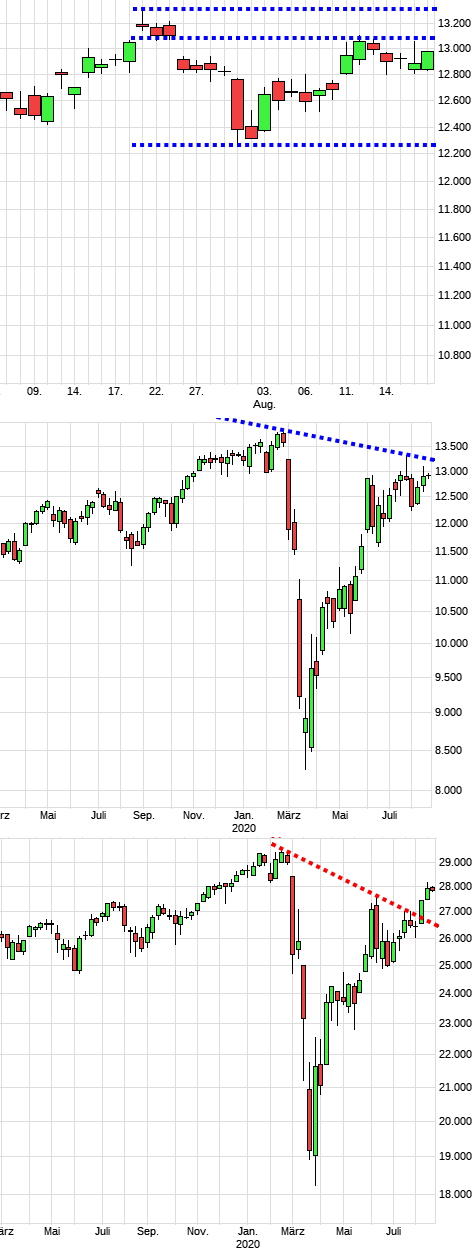 dax1354a.png