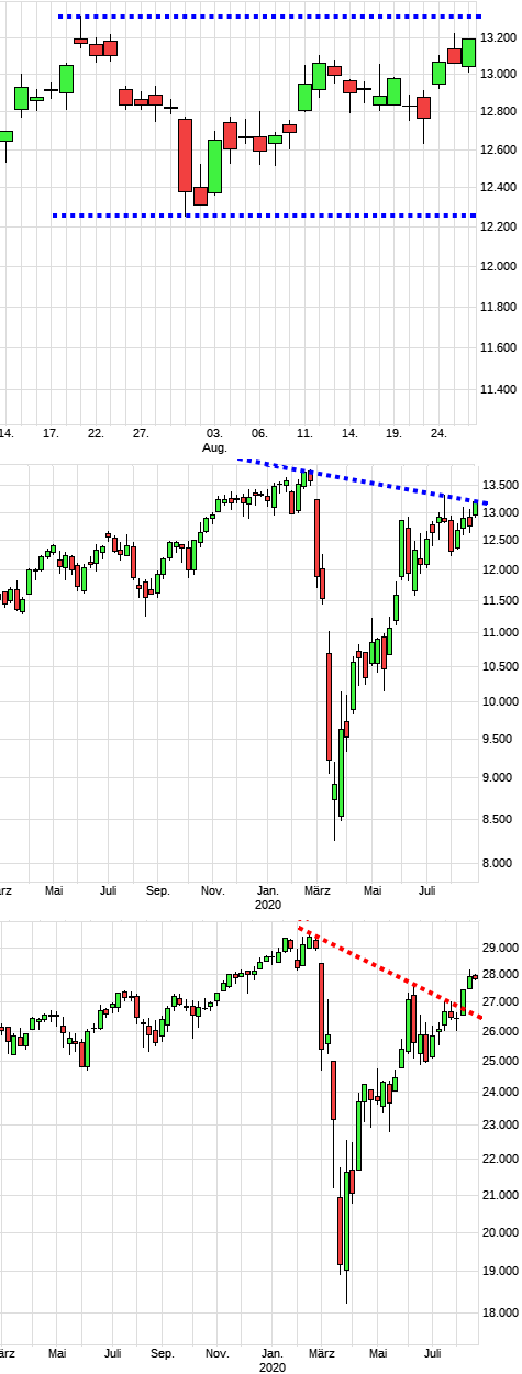 dax1355a.png