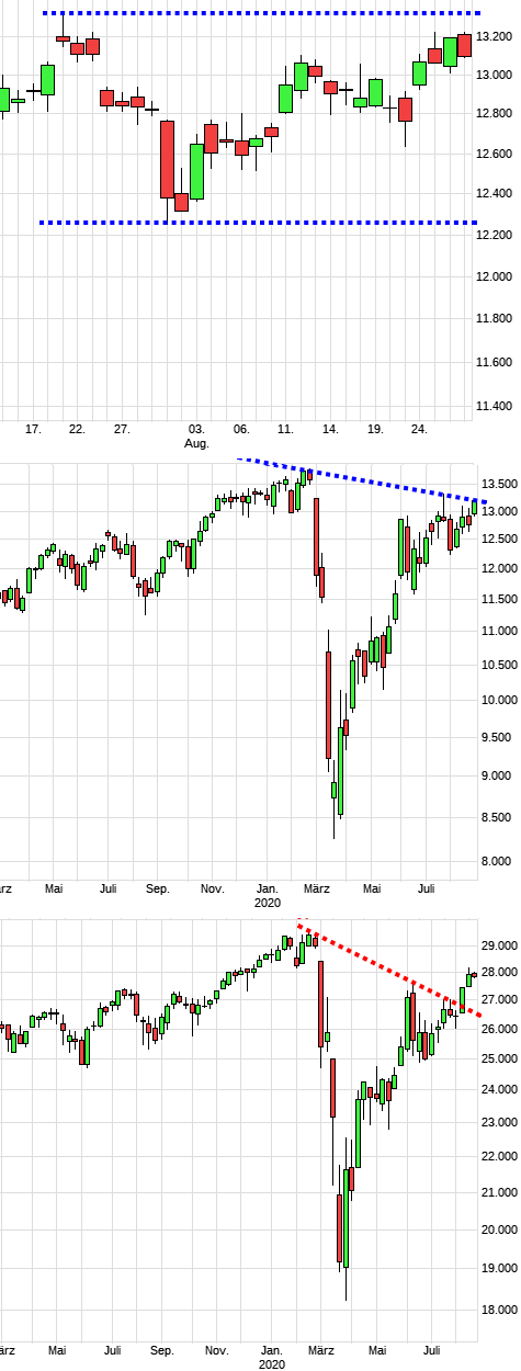 dax1356a.png