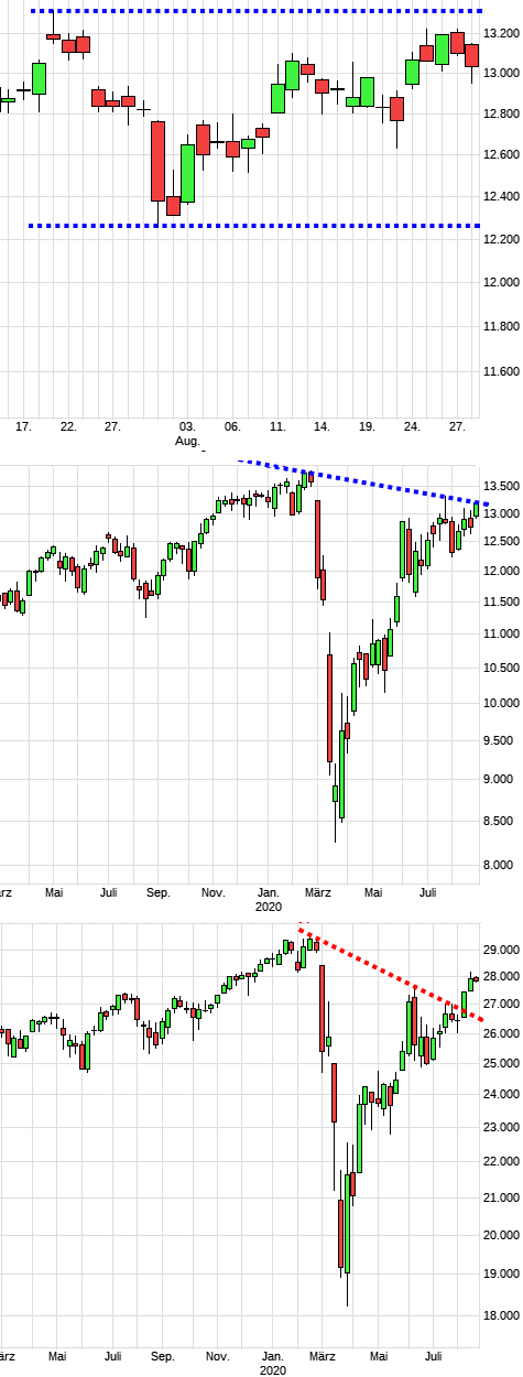 dax1357a.png