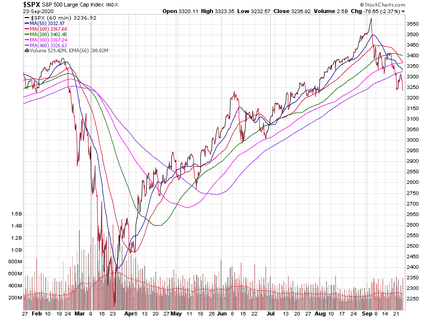 _spx_hourly_8m.png