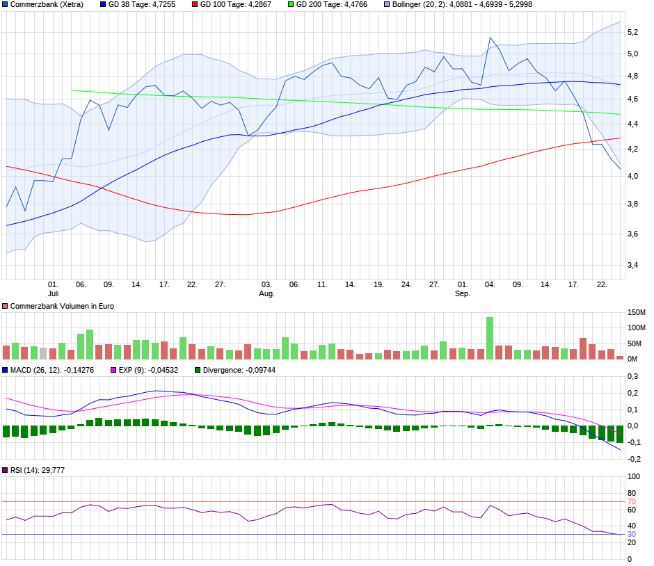 chart_quarter_commerzbank.png
