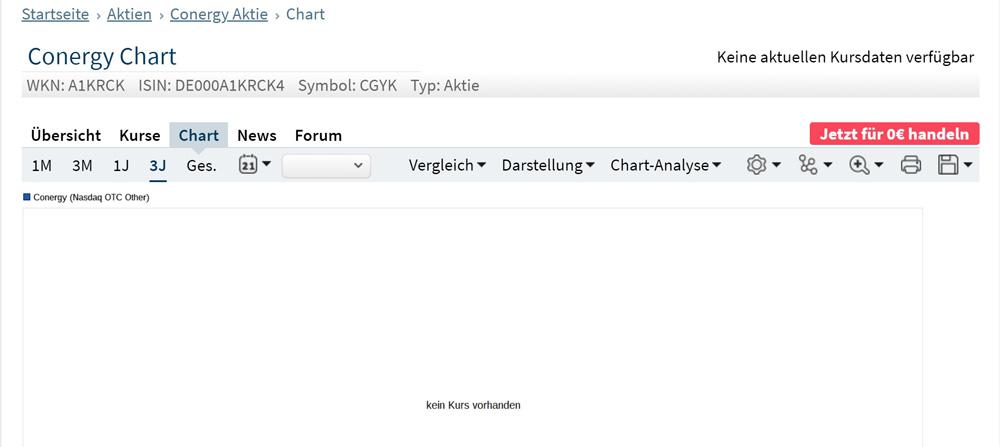 2020-09-24_11_59_00-____conergy_chart.jpg