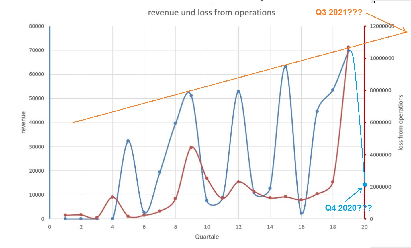 nc_revenue_kurve_m__glich.jpg