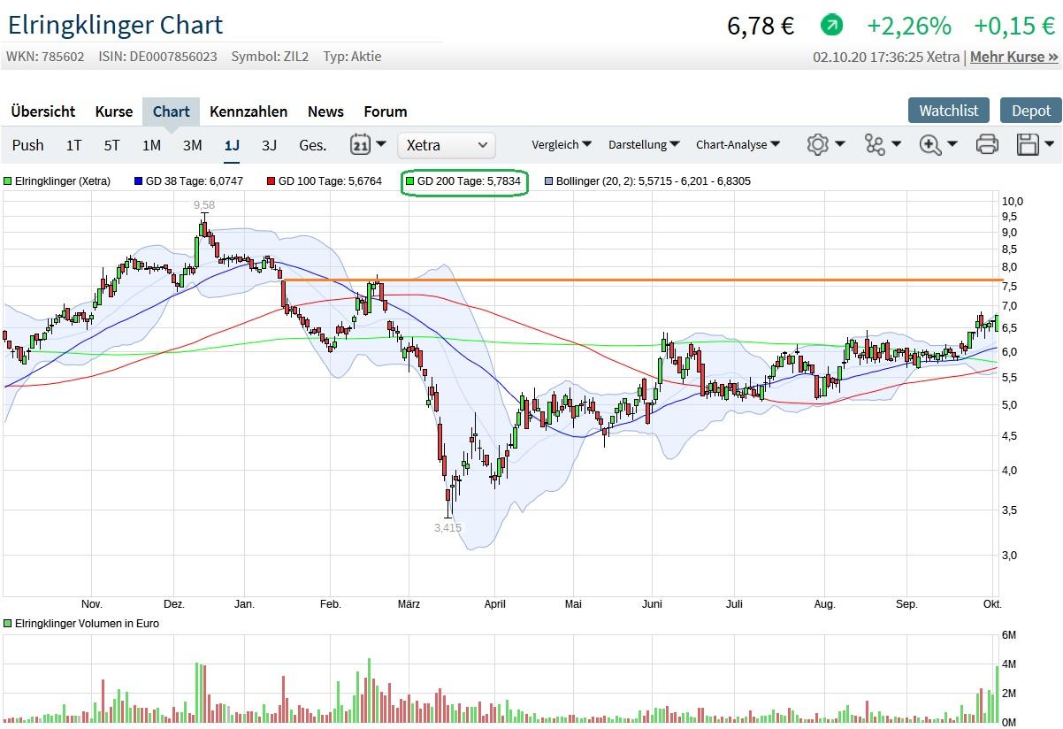 chart_ek_02.jpg