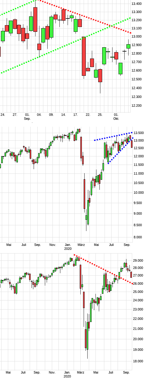 dax1382a.png