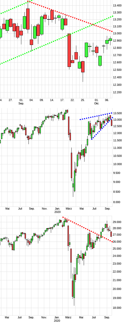 dax1383a.png