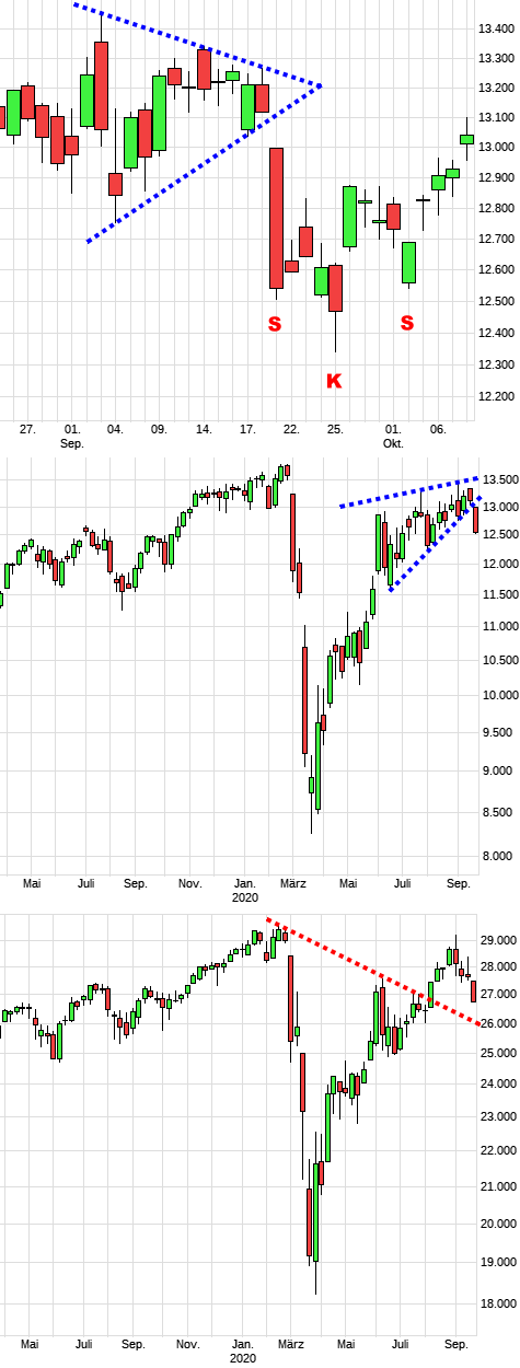 dax1384a.png