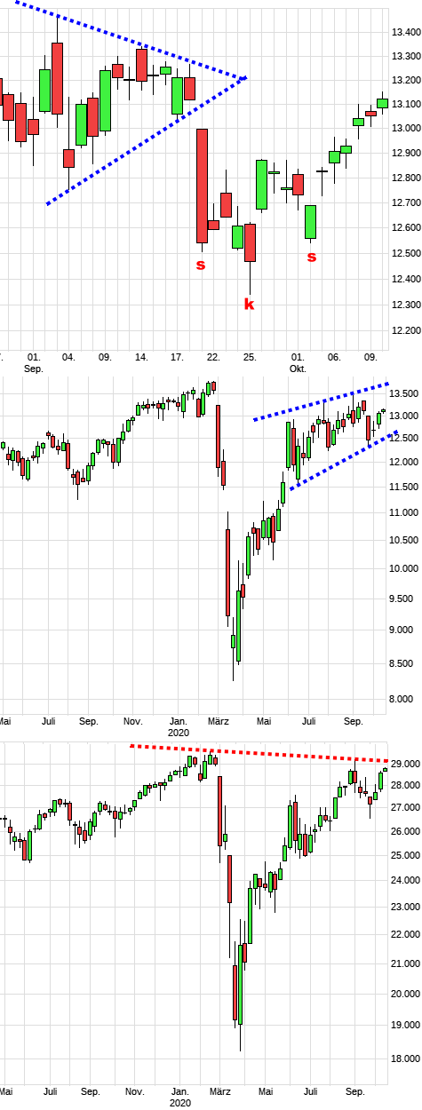dax1385a.png