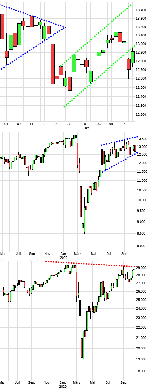 dax1388aa.png