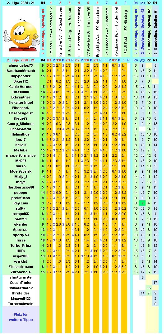 zweite-liga-2020-21-tr-04-j.png