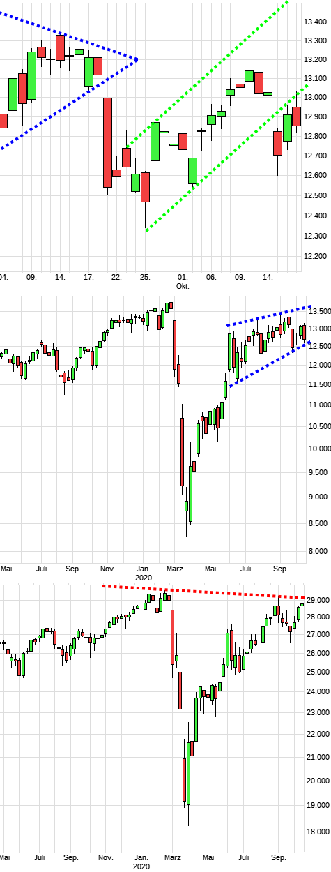dax1390a.png