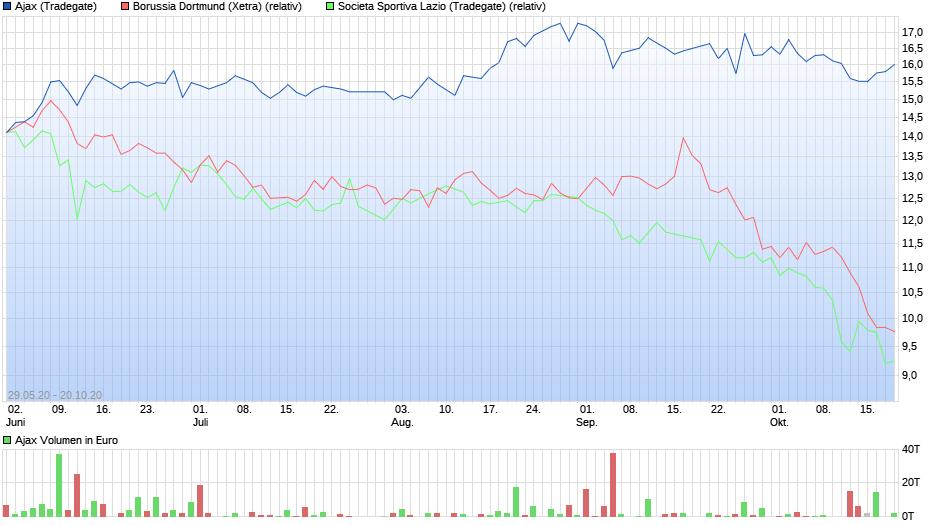 chart_free_ajax.png