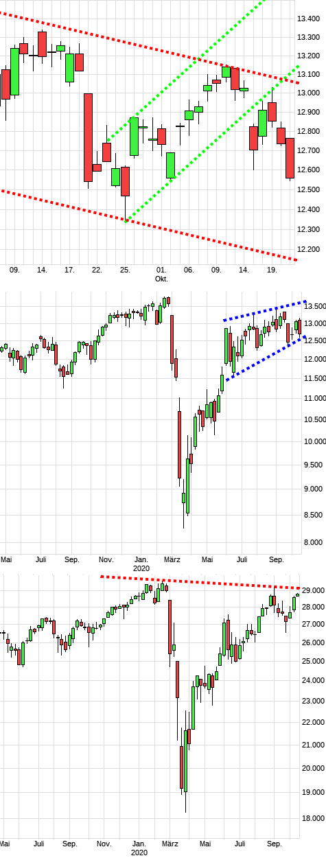 dax1391a.png