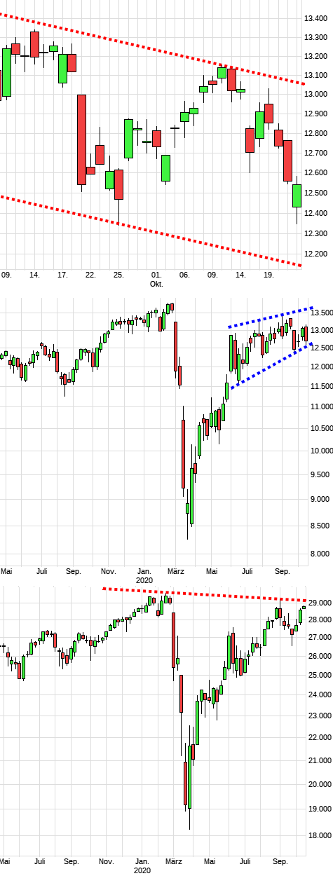 dax1392a.png