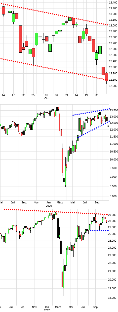 dax1394a.png