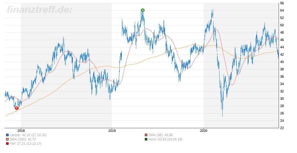 chartng.png