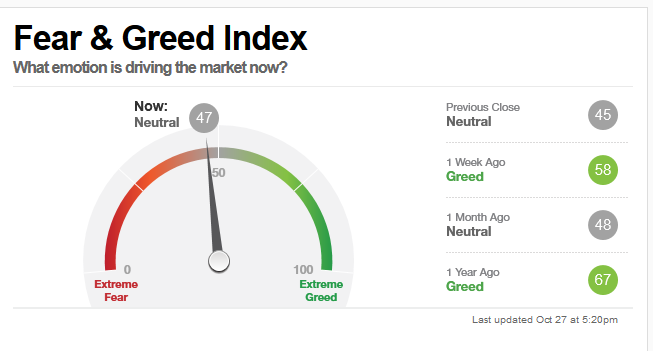 screenshot_2020-10-28_fear_greed_index_-....png