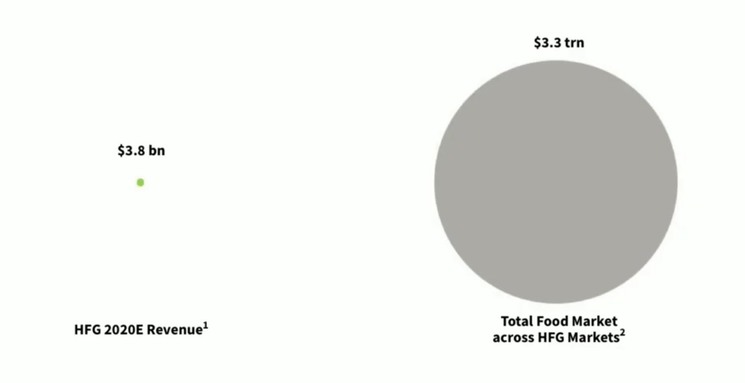 hf_chart.png