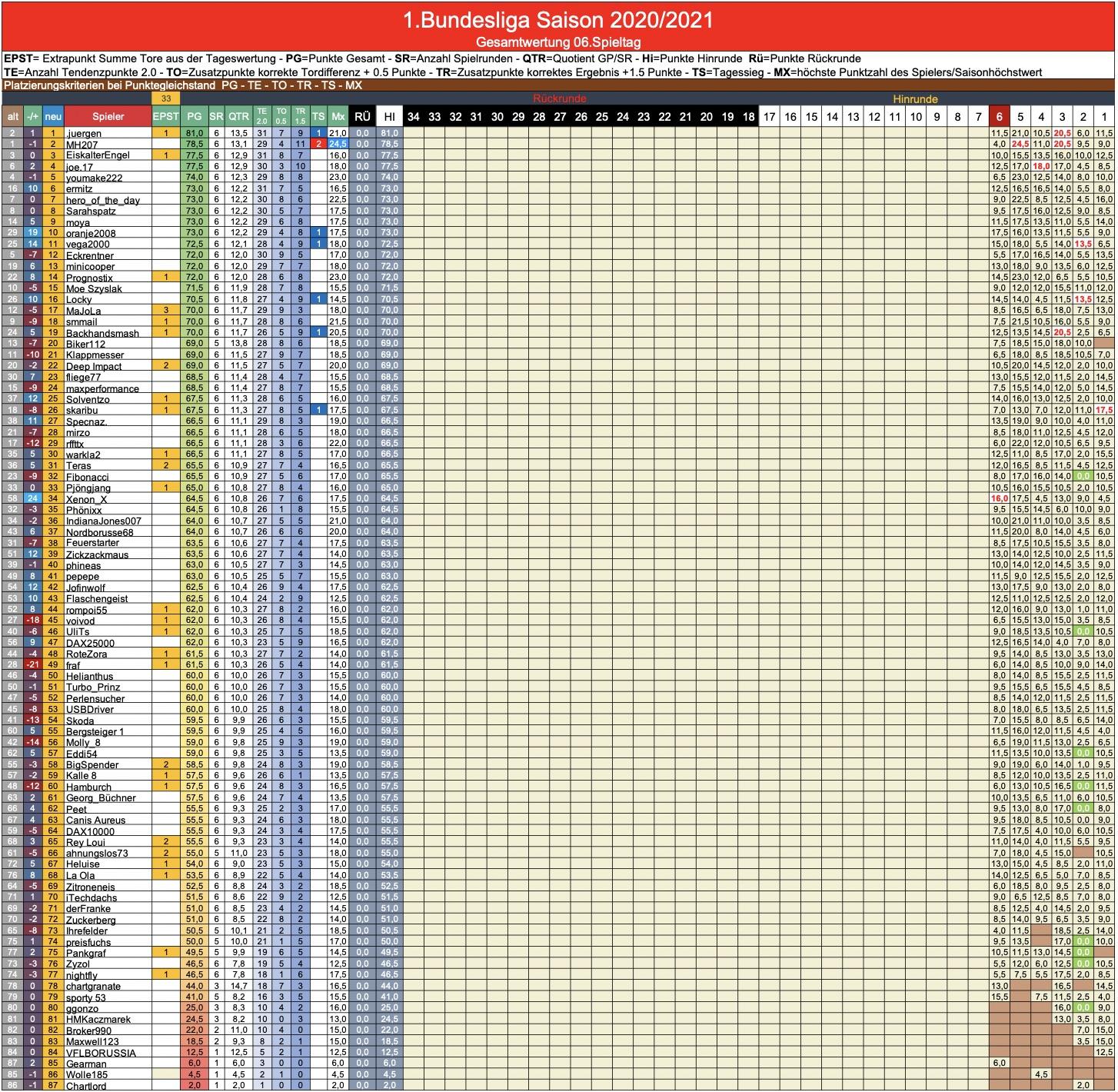 bildschirmfoto_2020-11-02_um_22.jpg