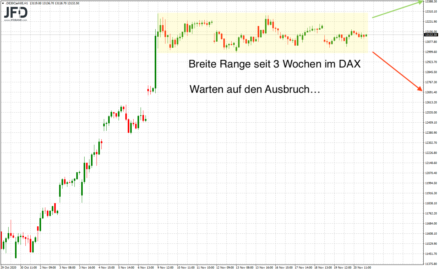 20201122_dax_teaser_kw48.png