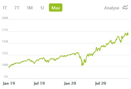 screenshot_2020-12-13_firstclass_stock_picking.png