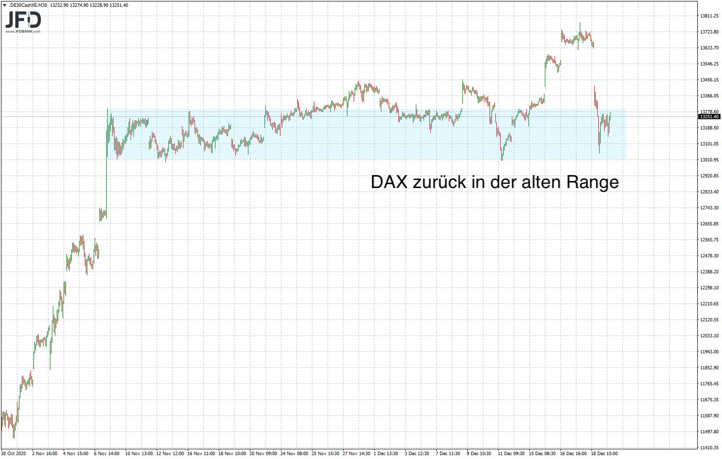 20201222_dax_xetra_range.png