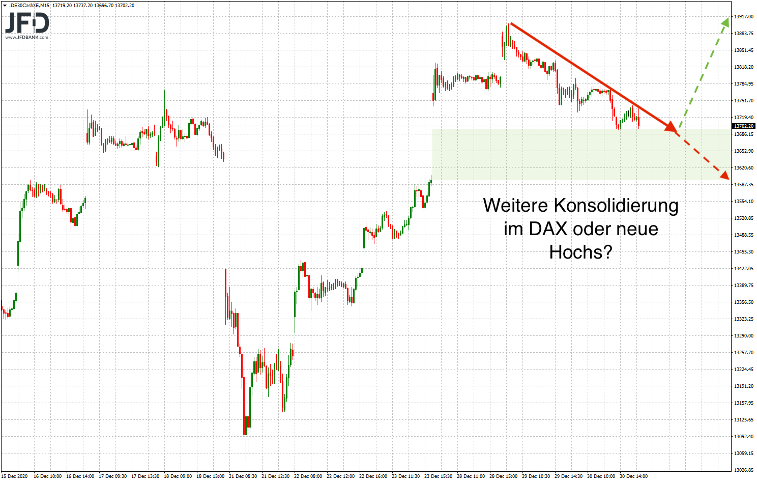 20210103_dax_teaser_kw01.png