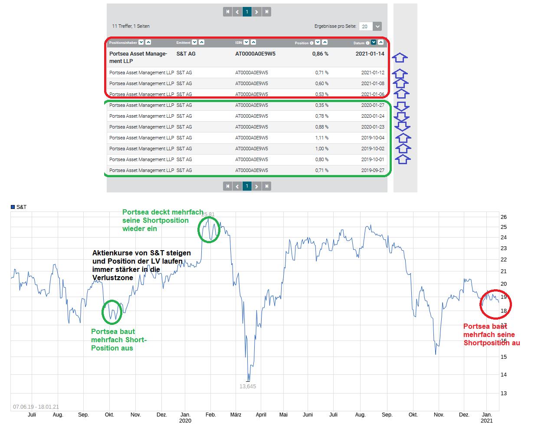 chart_free_st_-portsea_lv.png
