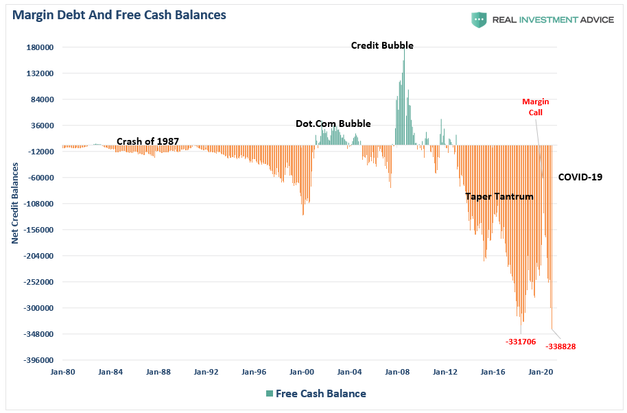 margin-debt-freecash-balances-only-011621.png
