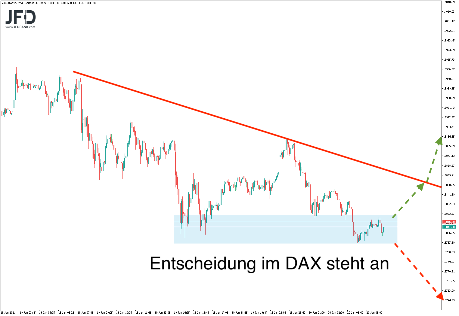 20210120_dax_xetra_vorboerse_signal.png