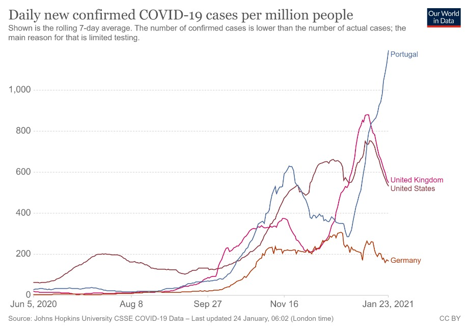 coronavirus-data-explorer_(4).jpg