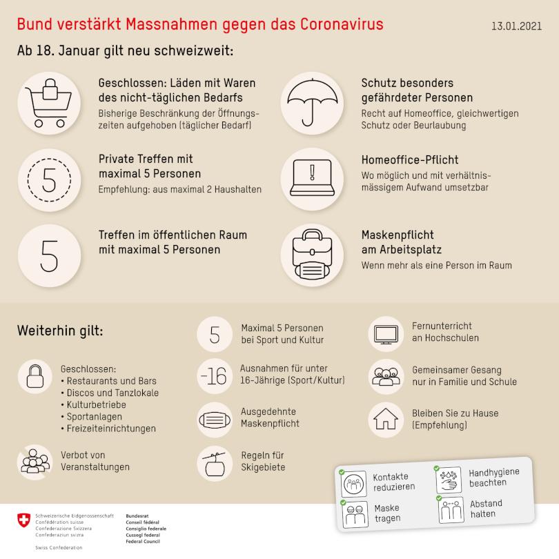 regeln_empfehlungen.png