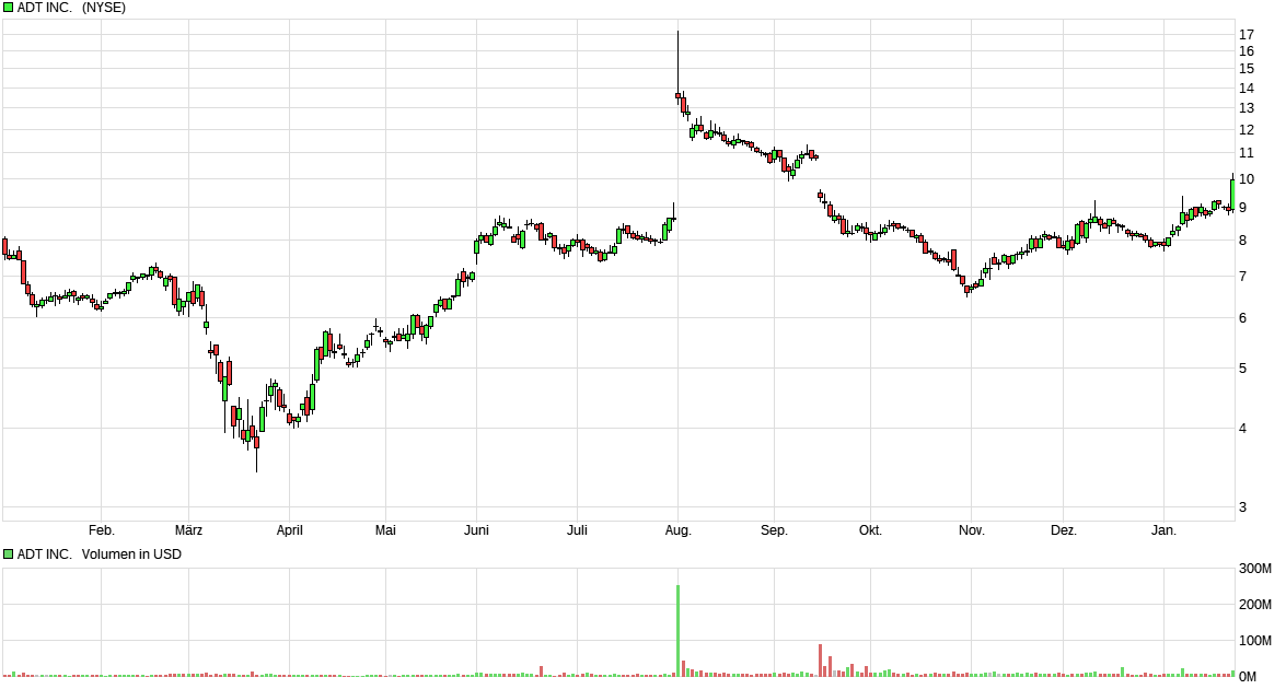 chart_year_adtincdl-01.png