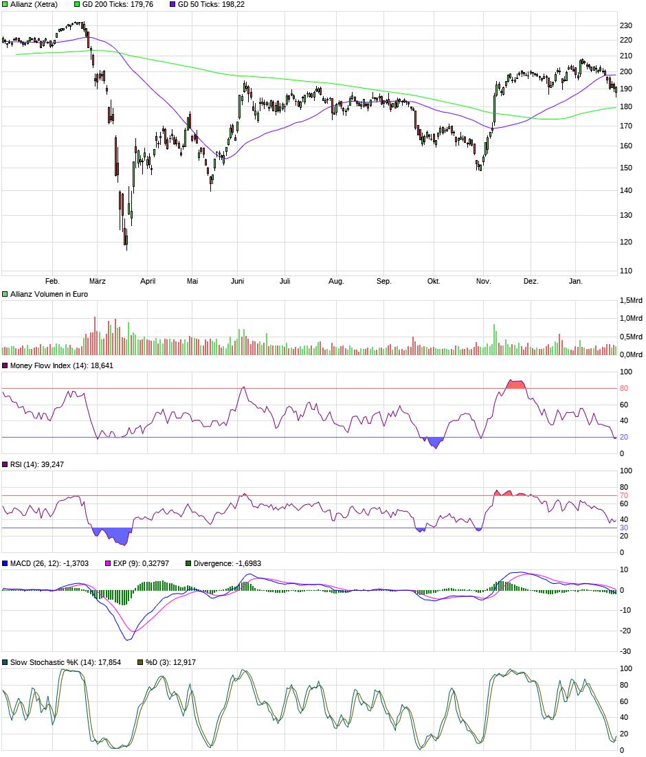 chart_year_allianz.png