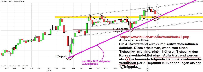 chart__ivutraffictechnologies.jpg