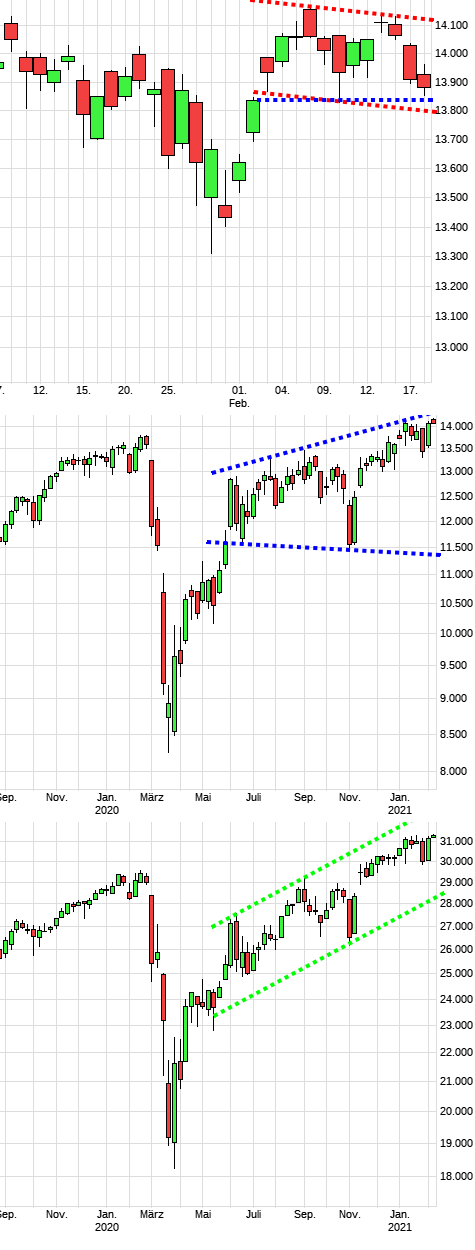 dax1457a.png