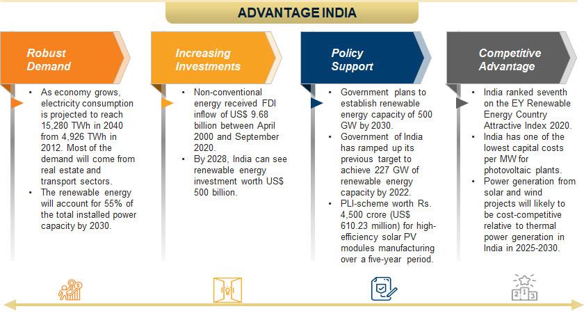 renewable-energy-sector-chart-december-2020.jpg