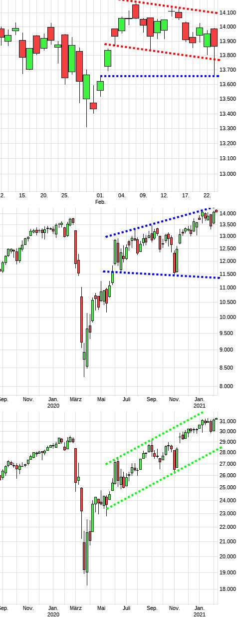 dax1460a.png