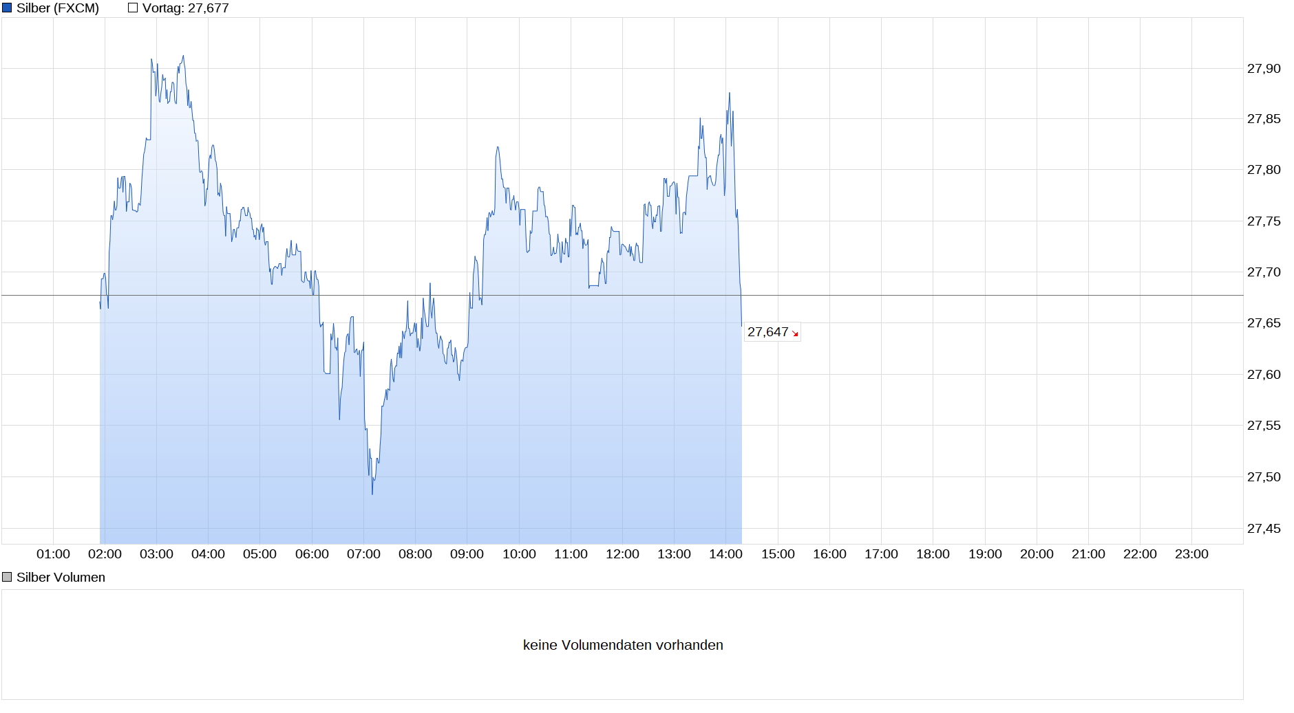chart_intraday_silber.png