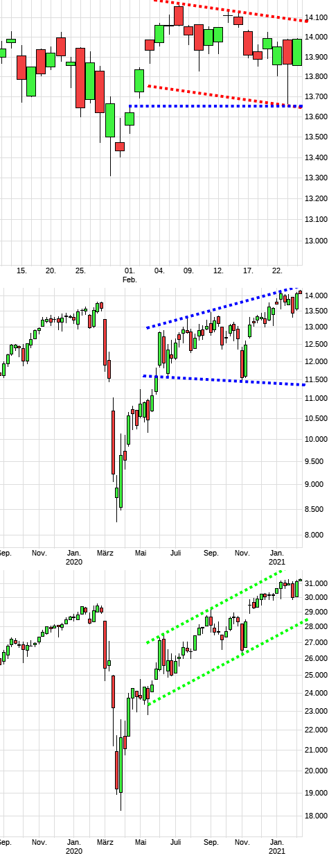 dax1461a.png